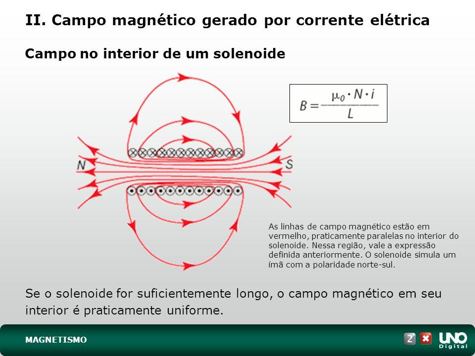 Campo no interior de um solenoide II. Campo magnético gerado por corrente elétrica Se o solenoide for suficientemente longo, o campo magnético em seu