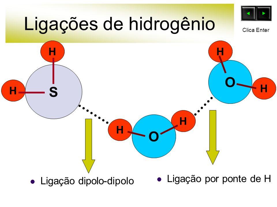Ligações de hidrogênio Ligação dipolo-dipolo O H H H H O S H H Ligação por ponte de H Clica Enter