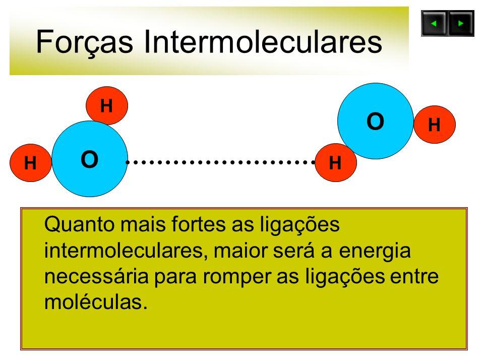 Forças Intermoleculares Quanto mais fortes as ligações intermoleculares, maior será a energia necessária para romper as ligações entre moléculas. O H