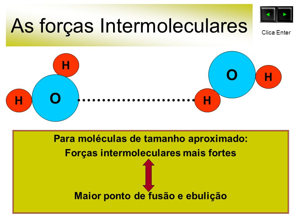 As forças Intermoleculares Para moléculas de tamanho aproximado: Forças intermoleculares mais fortes Maior ponto de fusão e ebulição O H H O H H Clica