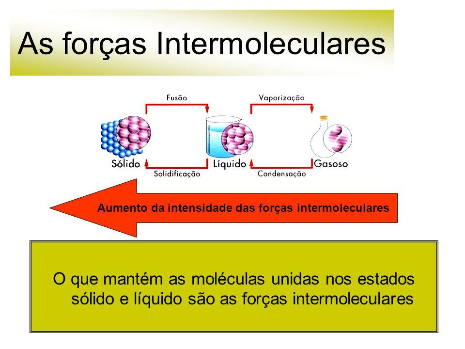 O que mantém as moléculas unidas nos estados sólido e líquido são as forças intermoleculares Aumento da intensidade das forças intermoleculares