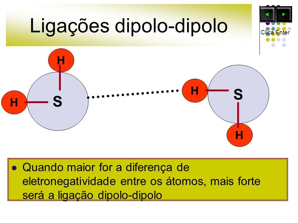 Ligações dipolo-dipolo H H H H S Quando maior for a diferença de eletronegatividade entre os átomos, mais forte será a ligação dipolo-dipolo S Clica E