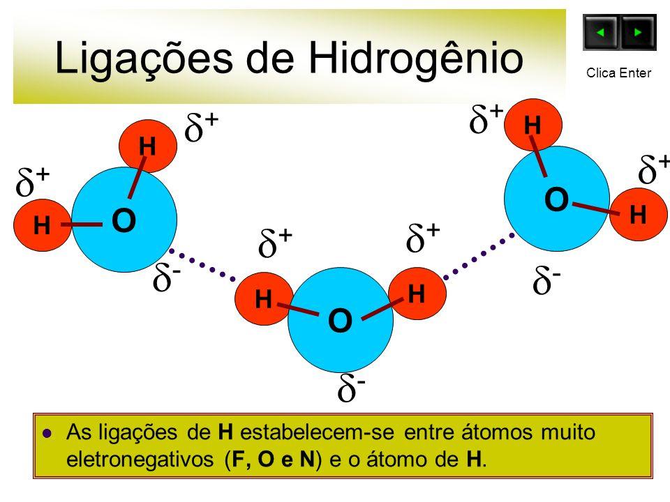Ligações de Hidrogênio As ligações de H estabelecem-se entre átomos muito eletronegativos (F, O e N) e o átomo de H. O H H H H O O H H + - + + + + + -