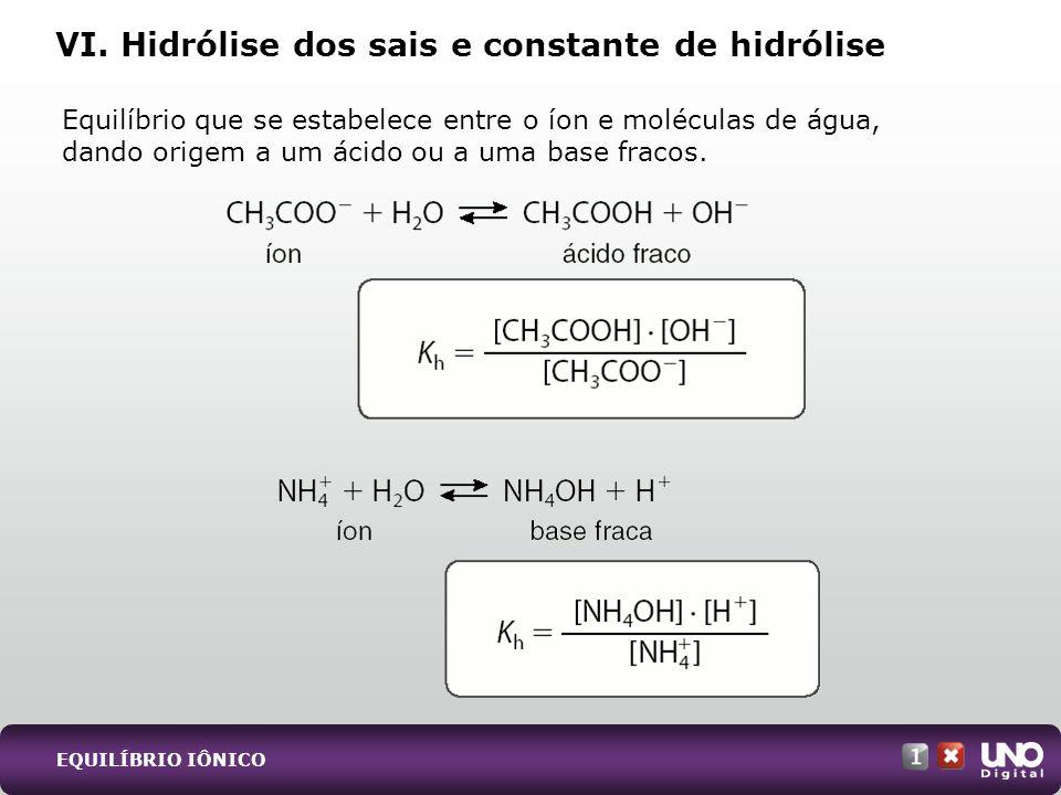 Equilíbrio que se estabelece entre o íon e moléculas de água, dando origem a um ácido ou a uma base fracos. VI. Hidrólise dos sais e constante de hidr