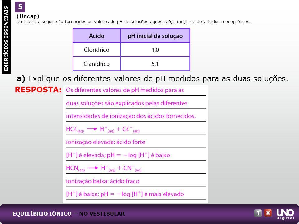 (Unesp) Na tabela a seguir são fornecidos os valores de pH de soluções aquosas 0,1 mol/L de dois ácidos monopróticos. a) Explique os diferentes valore