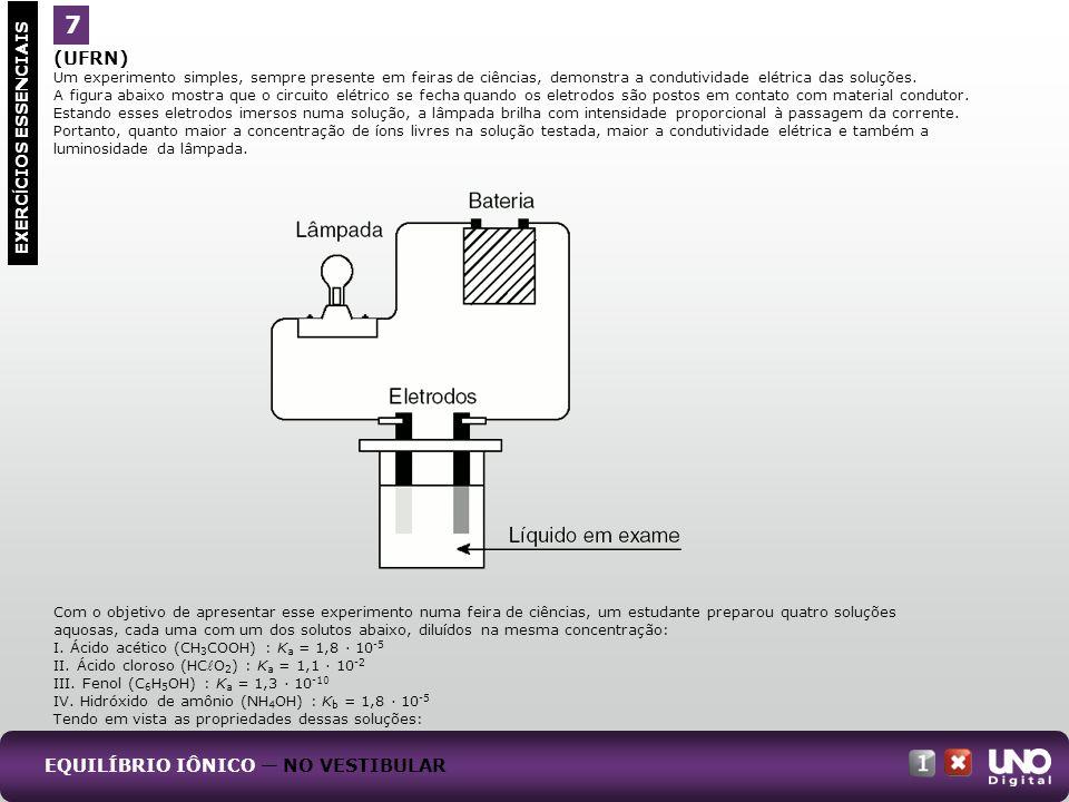 (UFRN) Um experimento simples, sempre presente em feiras de ciências, demonstra a condutividade elétrica das soluções.