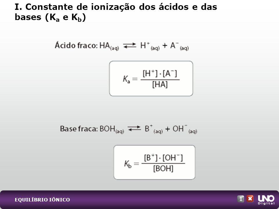 I. Constante de ionização dos ácidos e das bases (K a e K b ) + – + – + + + – + – EQUILÍBRIO IÔNICO