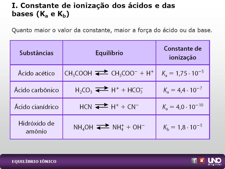 Quanto maior o valor da constante, maior a força do ácido ou da base. I. Constante de ionização dos ácidos e das bases (K a e K b ) EQUILÍBRIO IÔNICO
