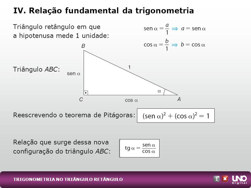 Triângulo retângulo em que a hipotenusa mede 1 unidade: Triângulo ABC: Reescrevendo o teorema de Pitágoras: Relação que surge dessa nova configuração