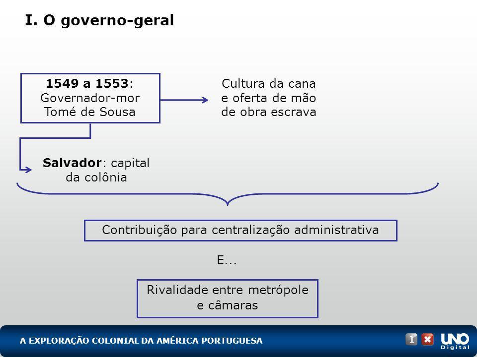 I. O governo-geral A EXPLORAÇÃO COLONIAL DA AMÉRICA PORTUGUESA 1549 a 1553: Governador-mor Tomé de Sousa Salvador: capital da colônia Cultura da cana