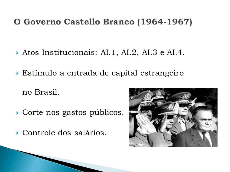 Atos Institucionais: AI.1, AI.2, AI.3 e AI.4. Estímulo a entrada de capital estrangeiro no Brasil. Corte nos gastos públicos. Controle dos salários.
