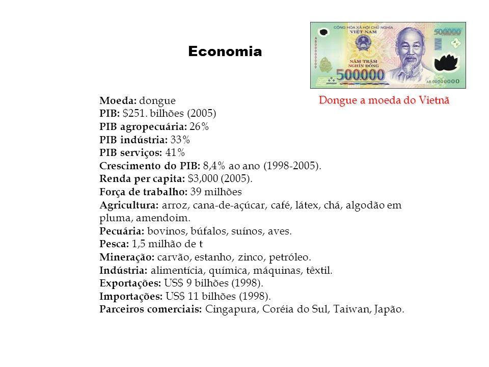 Economia Moeda: dongue PIB: $251. bilhões (2005) PIB agropecuária: 26% PIB indústria: 33% PIB serviços: 41% Crescimento do PIB: 8,4% ao ano (1998-2005