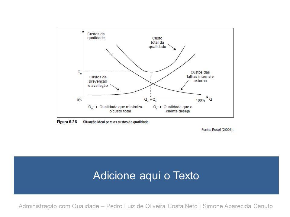 Adicione aqui o Texto Administração com Qualidade – Pedro Luiz de Oliveira Costa Neto | Simone Aparecida Canuto