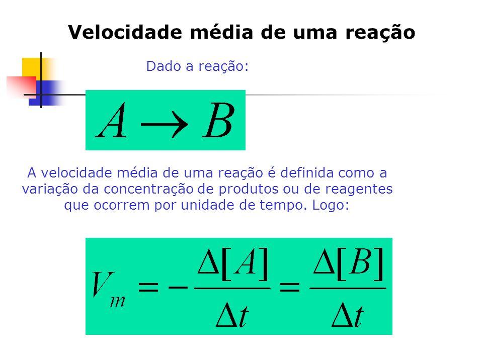 Velocidade média de uma reação Dado a reação: A velocidade média de uma reação é definida como a variação da concentração de produtos ou de reagentes