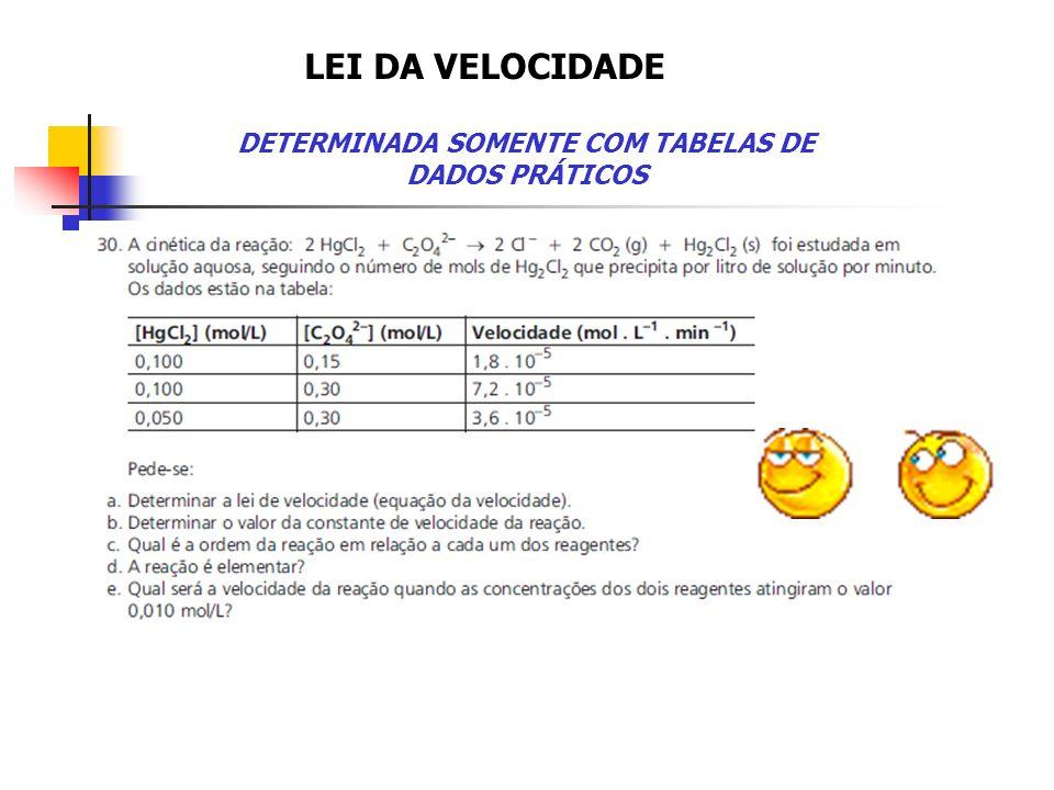 LEI DA VELOCIDADE DETERMINADA SOMENTE COM TABELAS DE DADOS PRÁTICOS