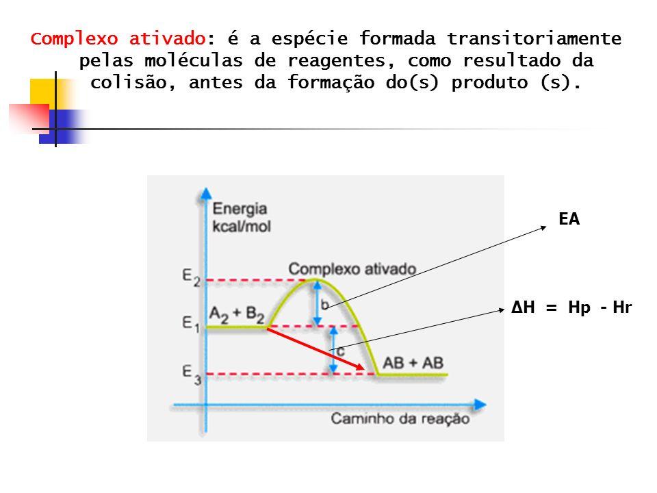 Complexo ativado: é a espécie formada transitoriamente pelas moléculas de reagentes, como resultado da colisão, antes da formação do(s) produto (s). E