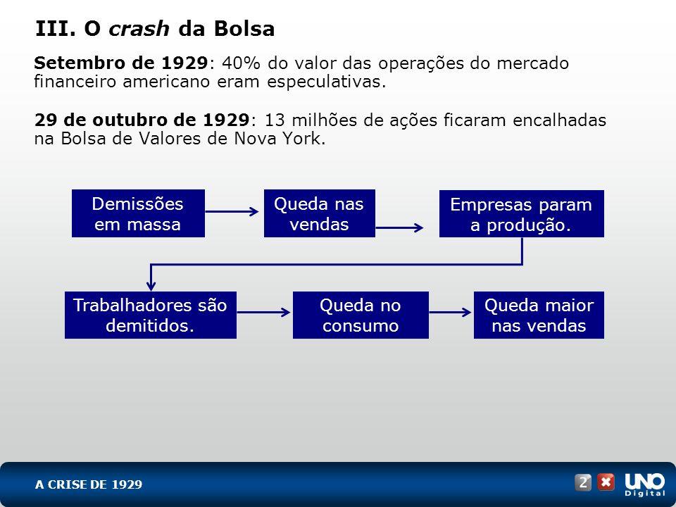 III. O crash da Bolsa Setembro de 1929: 40% do valor das operações do mercado financeiro americano eram especulativas. 29 de outubro de 1929: 13 milhõ