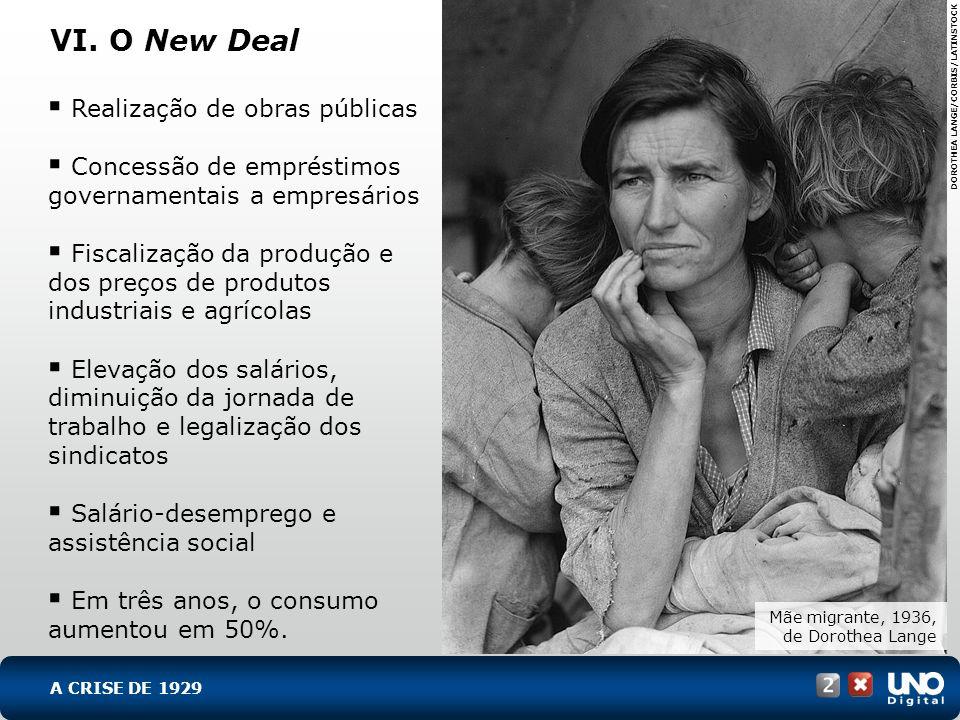 VI. O New Deal Realização de obras públicas Concessão de empréstimos governamentais a empresários Fiscalização da produção e dos preços de produtos in