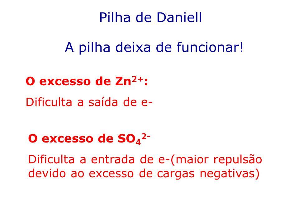 Pilha de Daniell O excesso de Zn 2+ : Dificulta a saída de e- O excesso de SO 4 2- Dificulta a entrada de e-(maior repulsão devido ao excesso de carga
