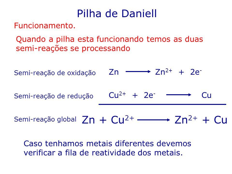 Pilha de Daniell Funcionamento. Quando a pilha esta funcionando temos as duas semi-reações se processando Semi-reação de oxidação Semi-reação de reduç