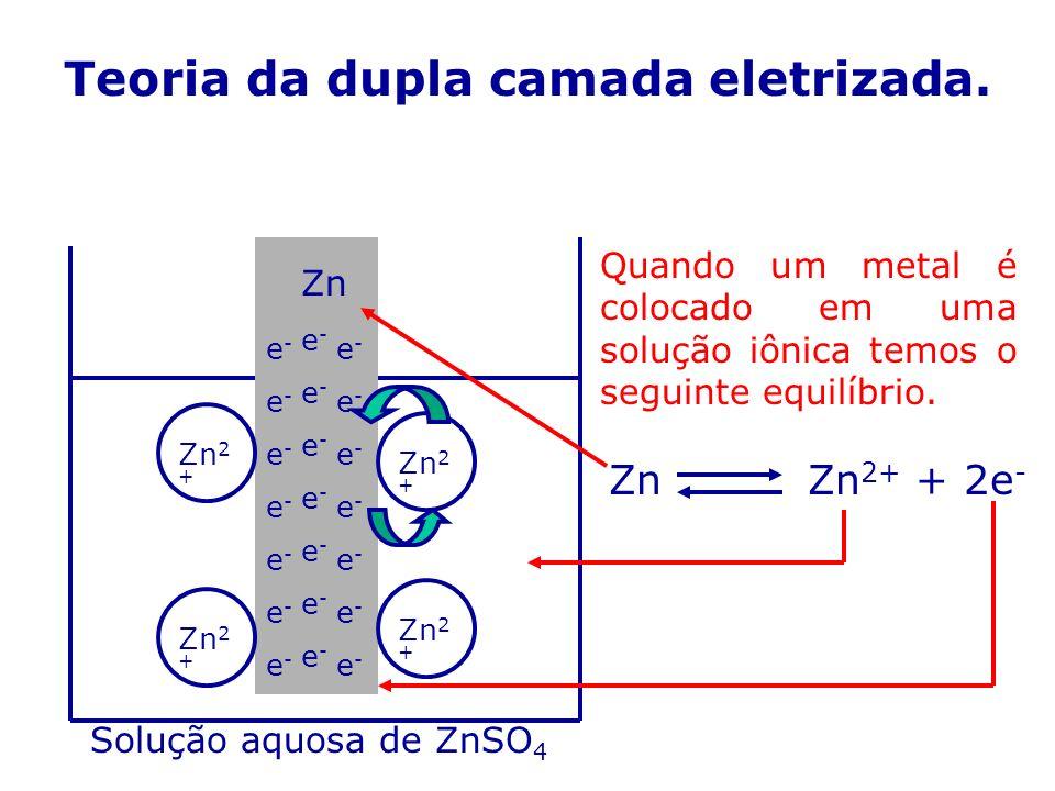 Teoria da dupla camada eletrizada. e-e-e-e-e-e-e-e-e-e-e-e-e-e- e-e-e-e-e-e-e-e-e-e-e-e-e-e- e-e-e-e-e-e-e-e-e-e-e-e-e-e- Zn 2 + Solução aquosa de ZnS