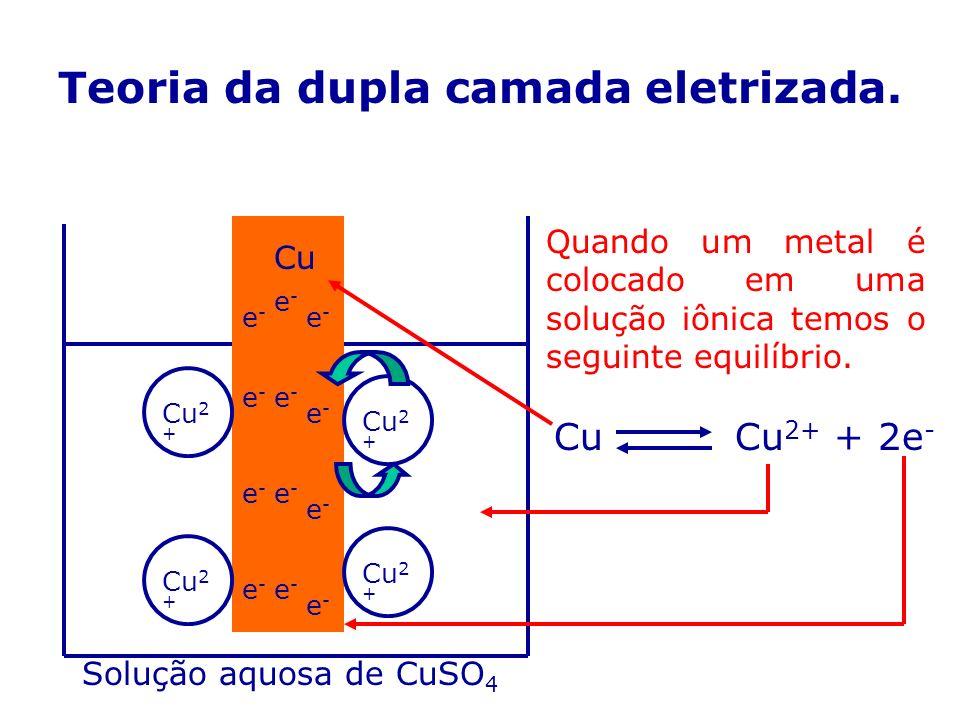 Teoria da dupla camada eletrizada. e-e-e-e-e-e-e-e- e-e-e-e-e-e-e-e- e-e-e-e-e-e-e-e- Cu 2 + Solução aquosa de CuSO 4 Quando um metal é colocado em um