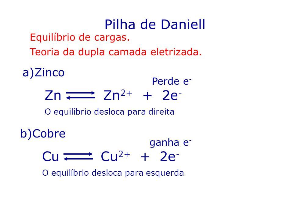 Pilha de Daniell Equilíbrio de cargas. Teoria da dupla camada eletrizada. a)Zinco ZnZn 2+ + 2e - Perde e - O equilíbrio desloca para direita b)Cobre C