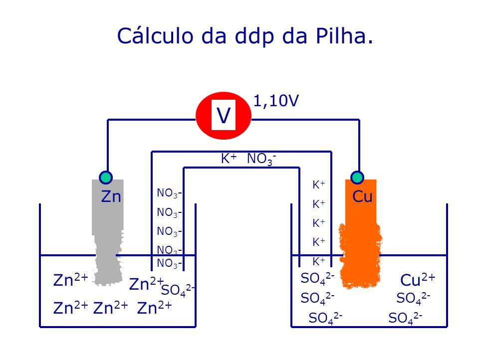 Zn 2+ Cu 2+ V CuZn Zn 2+ SO 4 2- K + NO 3 - NO 3 - K+K+K+K+K+K+K+K+K+K+ Cálculo da ddp da Pilha. 1,10V