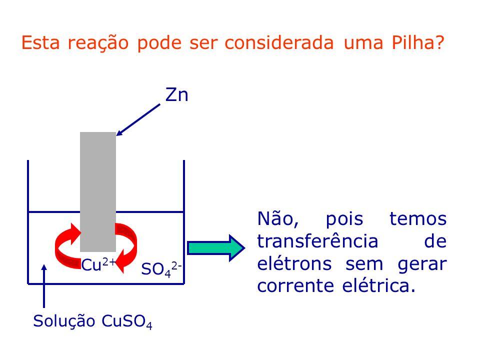 Cu 2+ SO 4 2- Zn Solução CuSO 4 Não, pois temos transferência de elétrons sem gerar corrente elétrica.