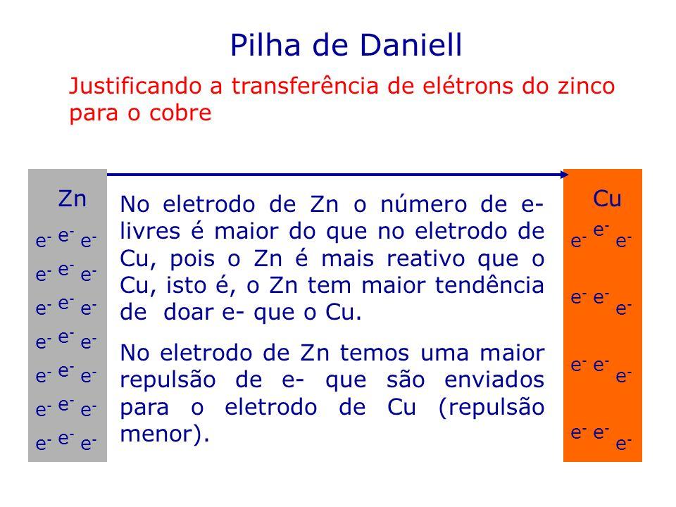 Pilha de Daniell Justificando a transferência de elétrons do zinco para o cobre e-e-e-e-e-e-e-e-e-e-e-e-e-e- e-e-e-e-e-e-e-e-e-e-e-e-e-e- e-e-e-e-e-e-