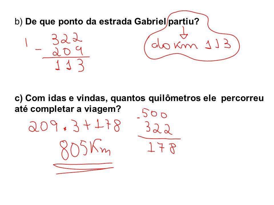 b) De que ponto da estrada Gabriel partiu? c) Com idas e vindas, quantos quilômetros ele percorreu até completar a viagem?