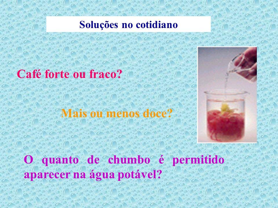 Soluções no cotidiano O quanto de chumbo é permitido aparecer na água potável? Café forte ou fraco? Mais ou menos doce?