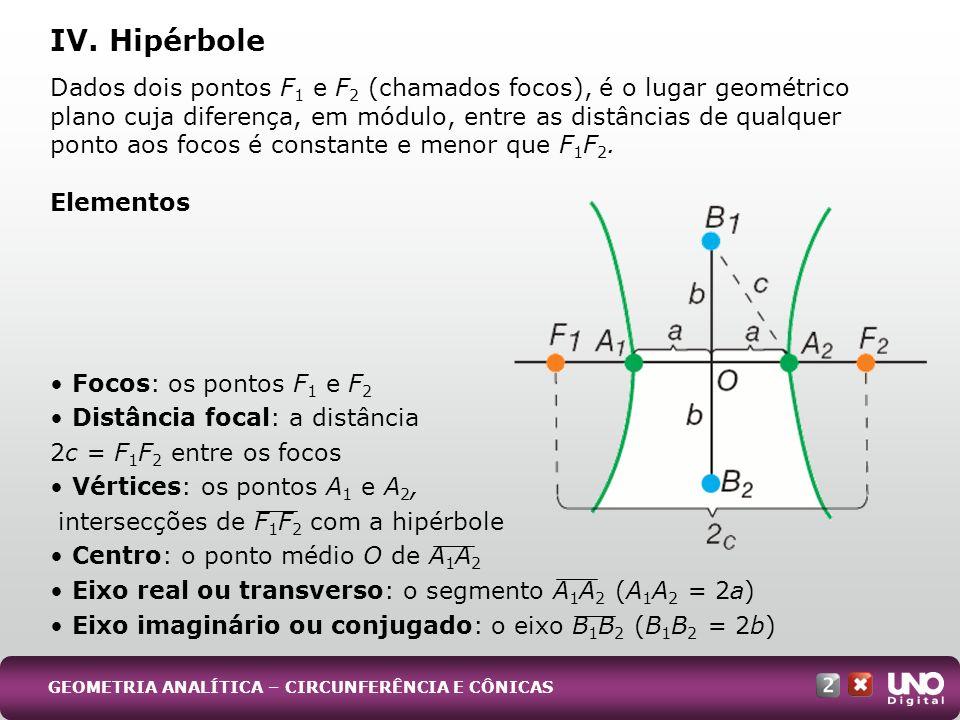 Dados dois pontos F 1 e F 2 (chamados focos), é o lugar geométrico plano cuja diferença, em módulo, entre as distâncias de qualquer ponto aos focos é