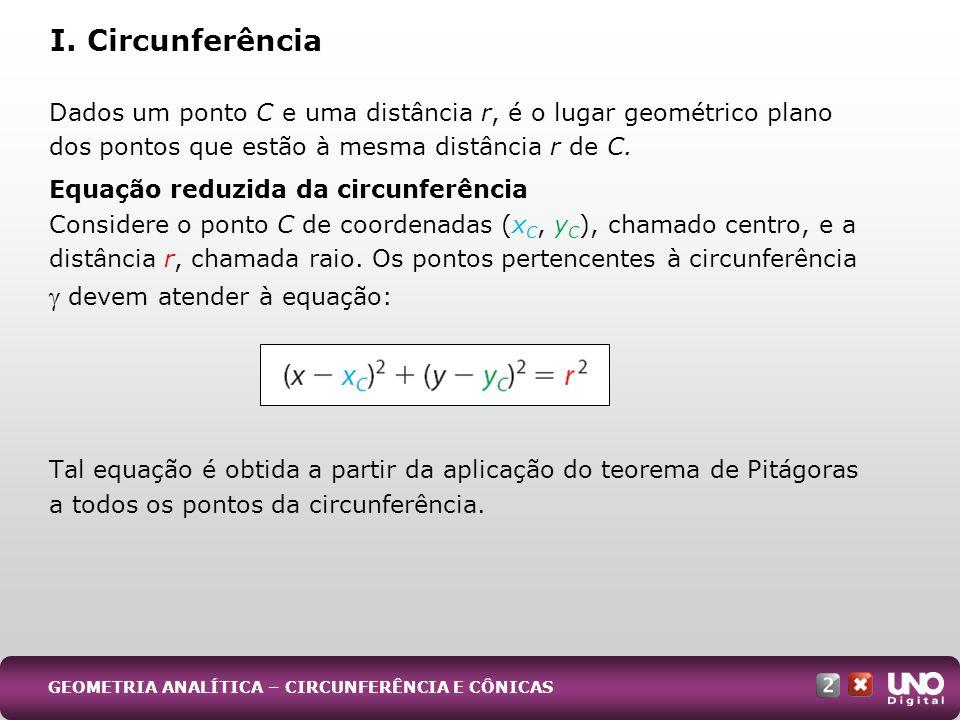 GEOMETRIA ANALÍTICA – CIRCUNFERÊNCIA E CÔNICAS Dados um ponto C e uma distância r, é o lugar geométrico plano dos pontos que estão à mesma distância r