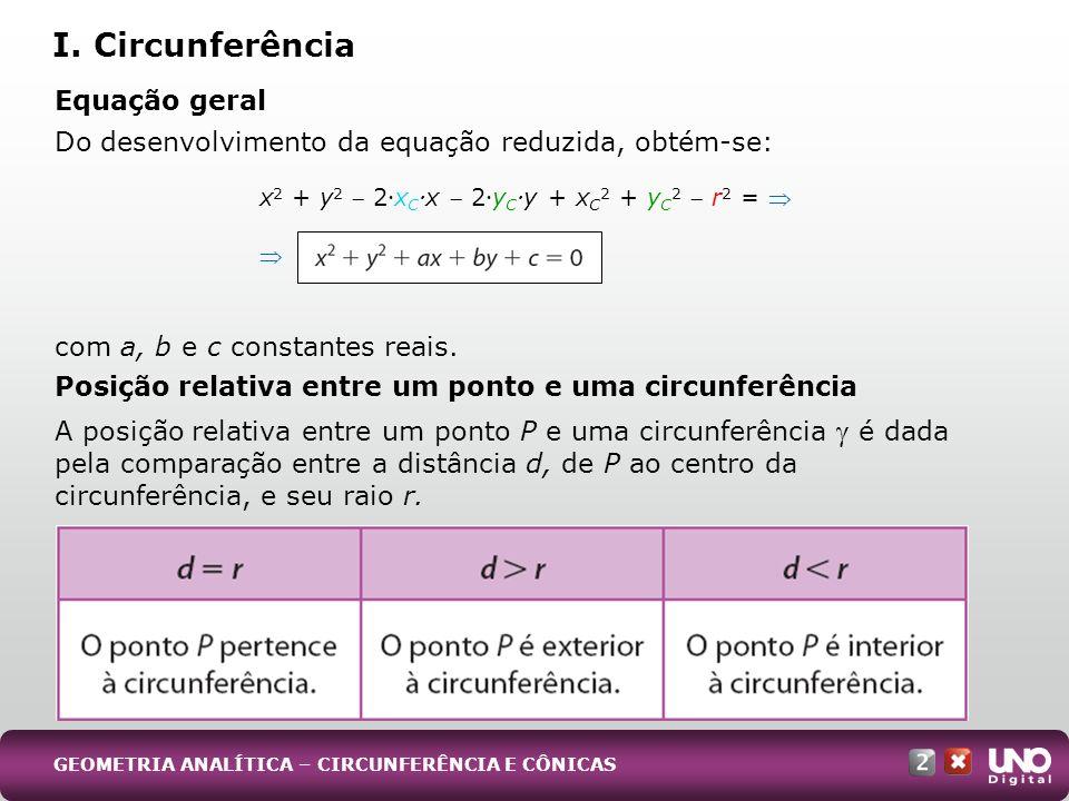 Equação geral Do desenvolvimento da equação reduzida, obtém-se: com a, b e c constantes reais. Posição relativa entre um ponto e uma circunferência A