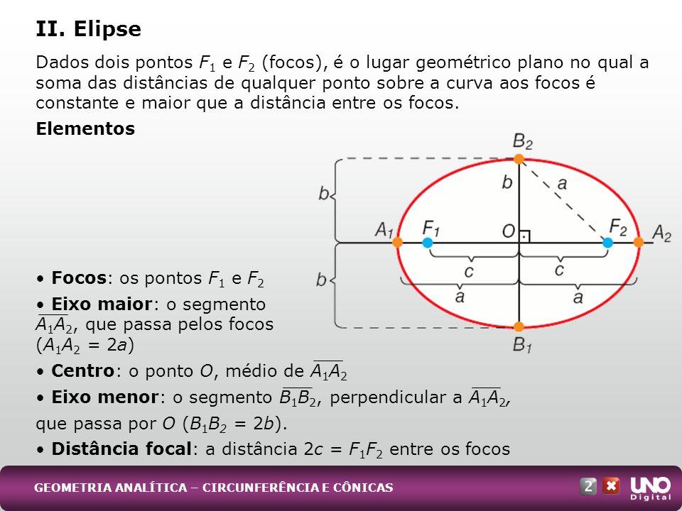 Dados dois pontos F 1 e F 2 (focos), é o lugar geométrico plano no qual a soma das distâncias de qualquer ponto sobre a curva aos focos é constante e