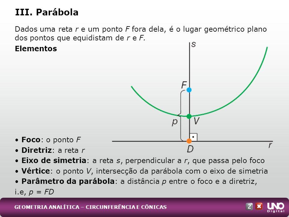 Dados uma reta r e um ponto F fora dela, é o lugar geométrico plano dos pontos que equidistam de r e F. Elementos Foco: o ponto F Diretriz: a reta r E