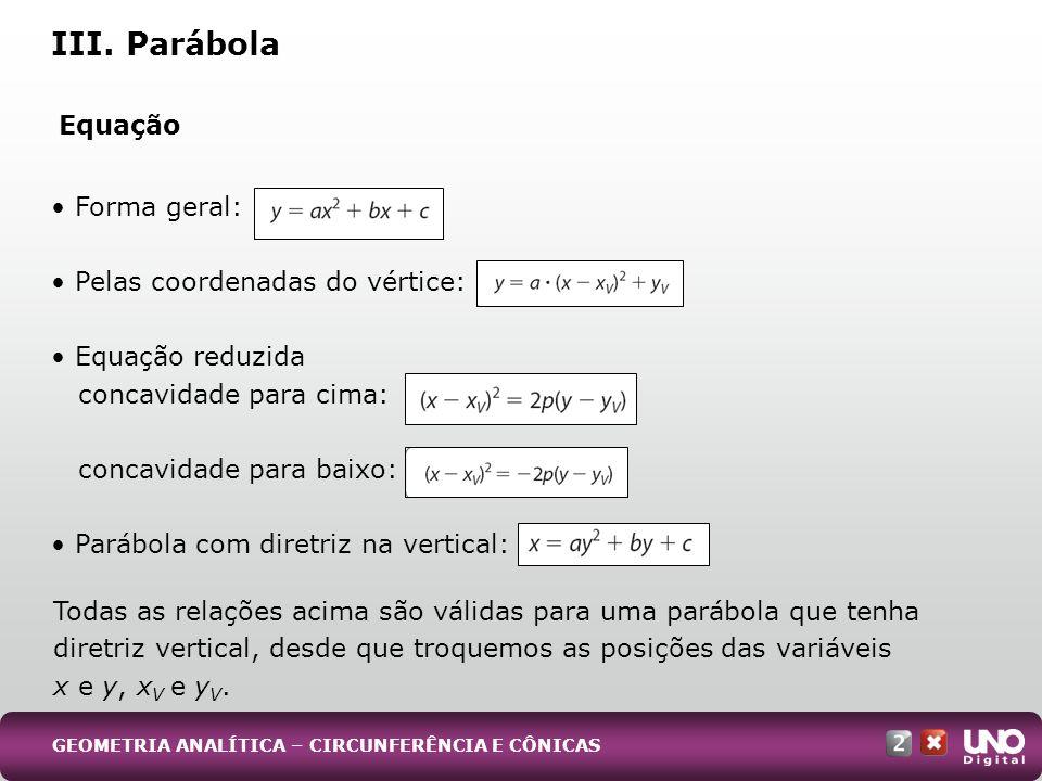 Equação GEOMETRIA ANALÍTICA – CIRCUNFERÊNCIA E CÔNICAS Todas as relações acima são válidas para uma parábola que tenha diretriz vertical, desde que tr