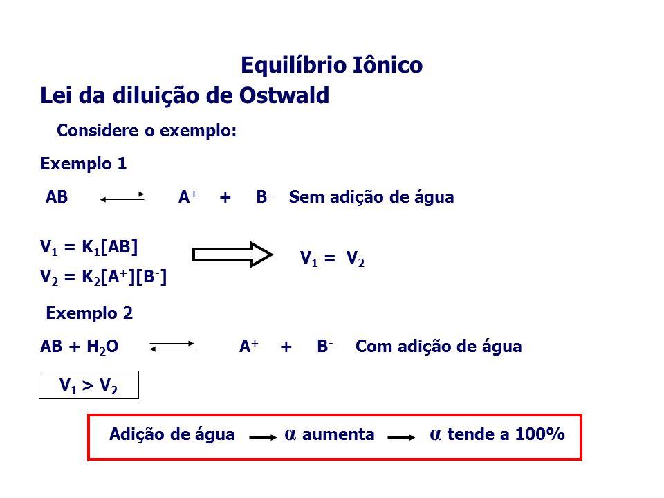 Equilíbrio Iônico Lei da diluição de Ostwald Considere o exemplo: ABA + + B - V 1 = K 1 [AB] V 2 = K 2 [A + ][B - ] Sem adição de água V 1 = V 2 Exemp