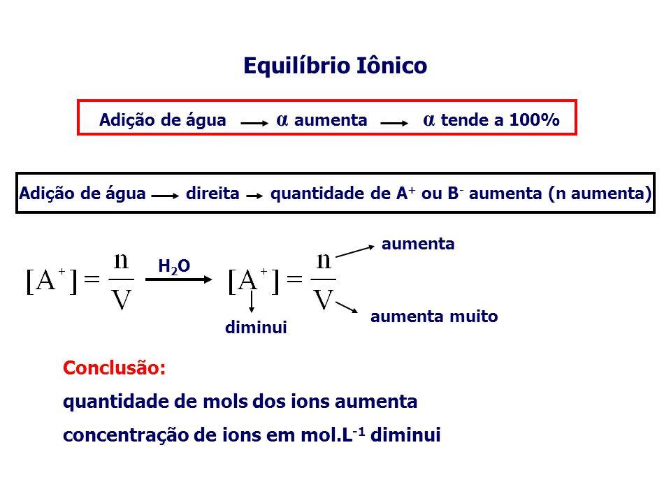 Equilíbrio Iônico Adição de água α aumenta α tende a 100% Adição de água direita quantidade de A + ou B - aumenta (n aumenta) H2OH2O aumenta diminui a