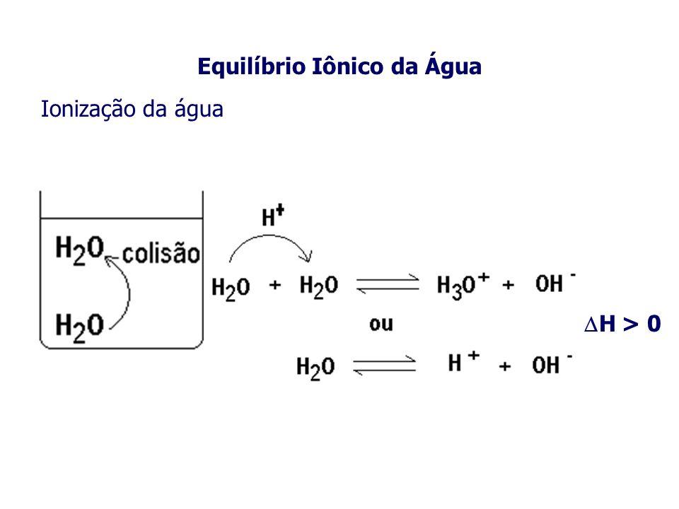 Equilíbrio Iônico da Água Ionização da água H > 0