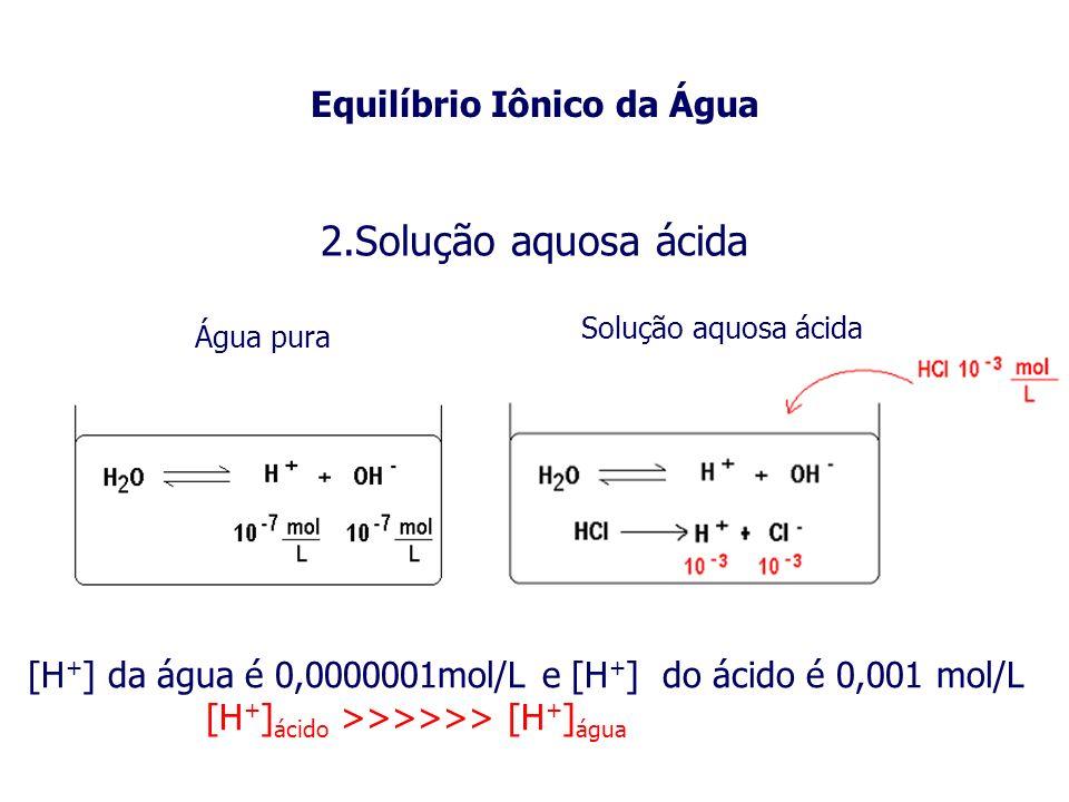 2.Solução aquosa ácida Água pura Solução aquosa ácida Equilíbrio Iônico da Água [H + ] da água é 0,0000001mol/L e [H + ] do ácido é 0,001 mol/L [H + ]