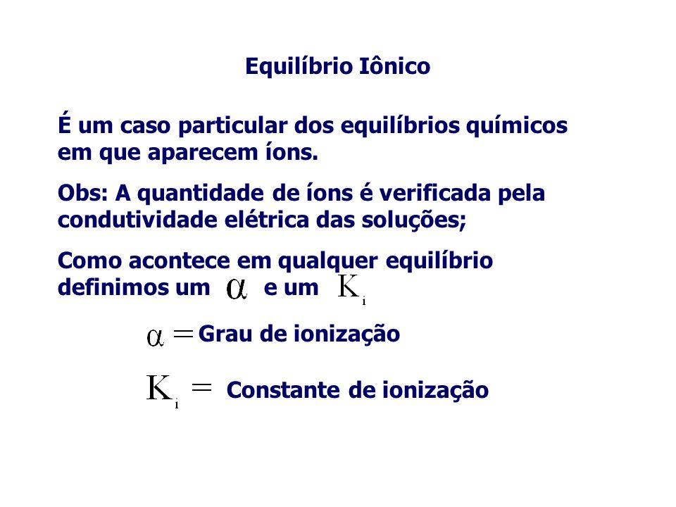 Equilíbrio Iônico É um caso particular dos equilíbrios químicos em que aparecem íons. Obs: A quantidade de íons é verificada pela condutividade elétri