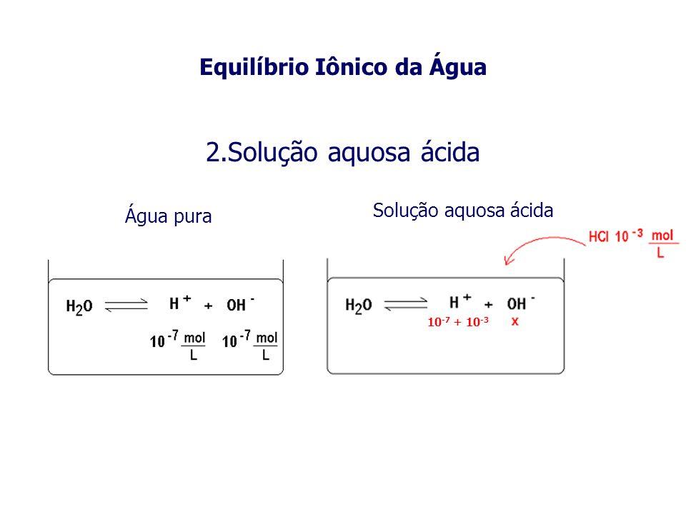 2.Solução aquosa ácida Água pura Solução aquosa ácida Equilíbrio Iônico da Água 10 -7 + 10 -3
