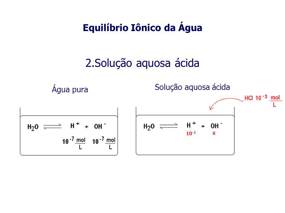 2.Solução aquosa ácida Água pura Solução aquosa ácida Equilíbrio Iônico da Água 10 -3