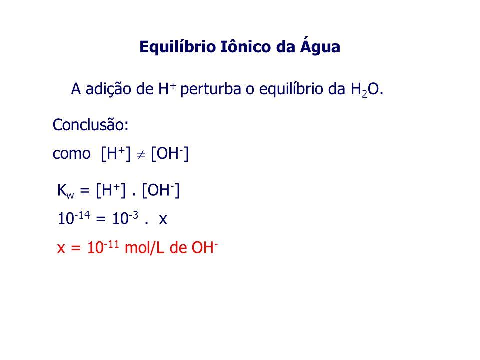 Conclusão: como [H + ] [OH - ] A adição de H + perturba o equilíbrio da H 2 O. K w = [H + ]. [OH - ] 10 -14 = 10 -3. x x = 10 -11 mol/L de OH - Equilí