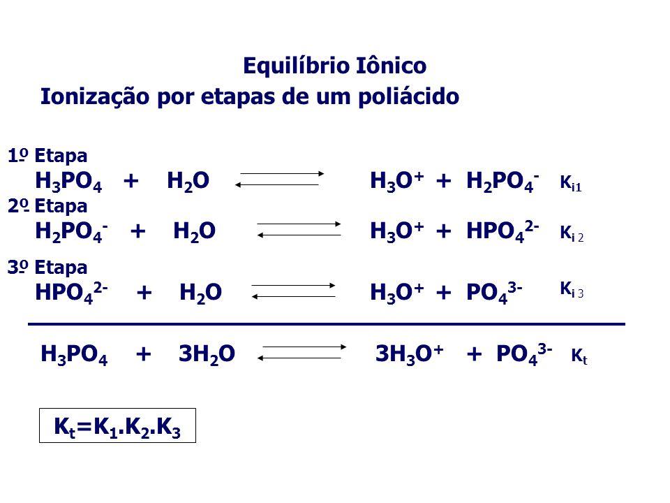 Equilíbrio Iônico Ionização por etapas de um poliácido H 2 PO 4 - + H 2 OH 3 O + + HPO 4 2- K i 2 HPO 4 2- + H 2 OH 3 O + + PO 4 3- K i 3 H 3 PO 4 + 3
