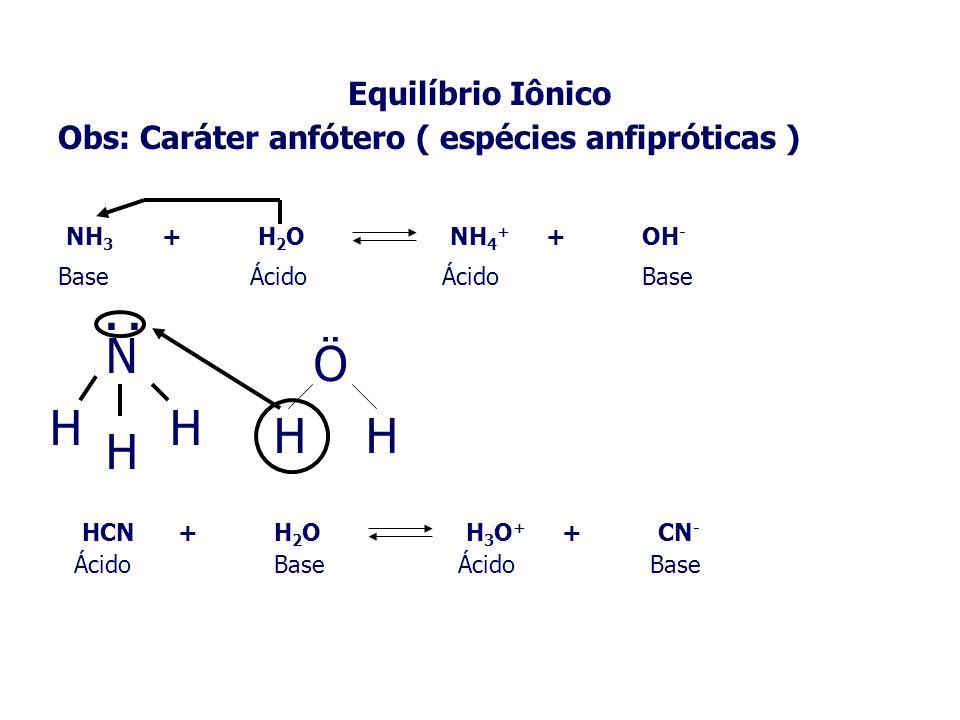Equilíbrio Iônico Obs: Caráter anfótero ( espécies anfipróticas ) NH 3 +H 2 ONH 4 + +OH - BaseÁcido Base N. H HH Ö H HCN+H 2 OH 3 O + +CN - BaseÁcido