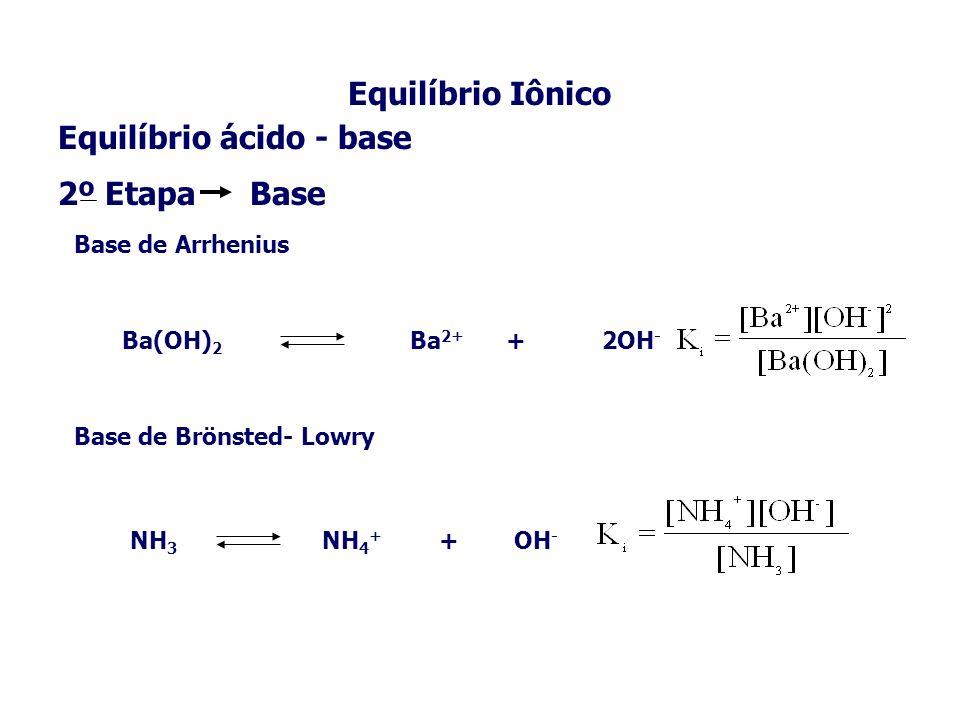Equilíbrio Iônico Lei da diluição de Ostwald Considere o exemplo: ABA + + B - V 1 = K 1 [AB] V 2 = K 2 [A + ][B - ] Sem adição de água V 1 = V 2 Exemplo 1 Exemplo 2 AB + H 2 OA + + B - Com adição de água V 1 > V 2 Adição de água α aumenta α tende a 100%