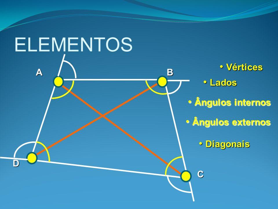 ELEMENTOS AB C D Vértices Vértices Lados Lados Ângulos internos Ângulos internos Diagonais Diagonais Ângulos externos Ângulos externos